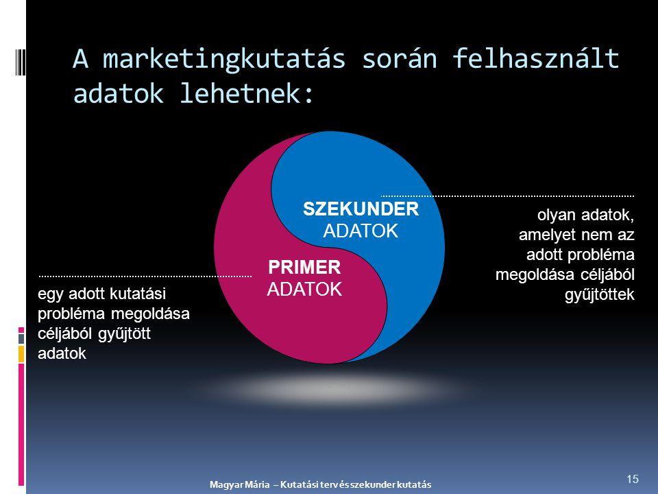 A marketingkutatás során felhasznált adatok lehetnek: