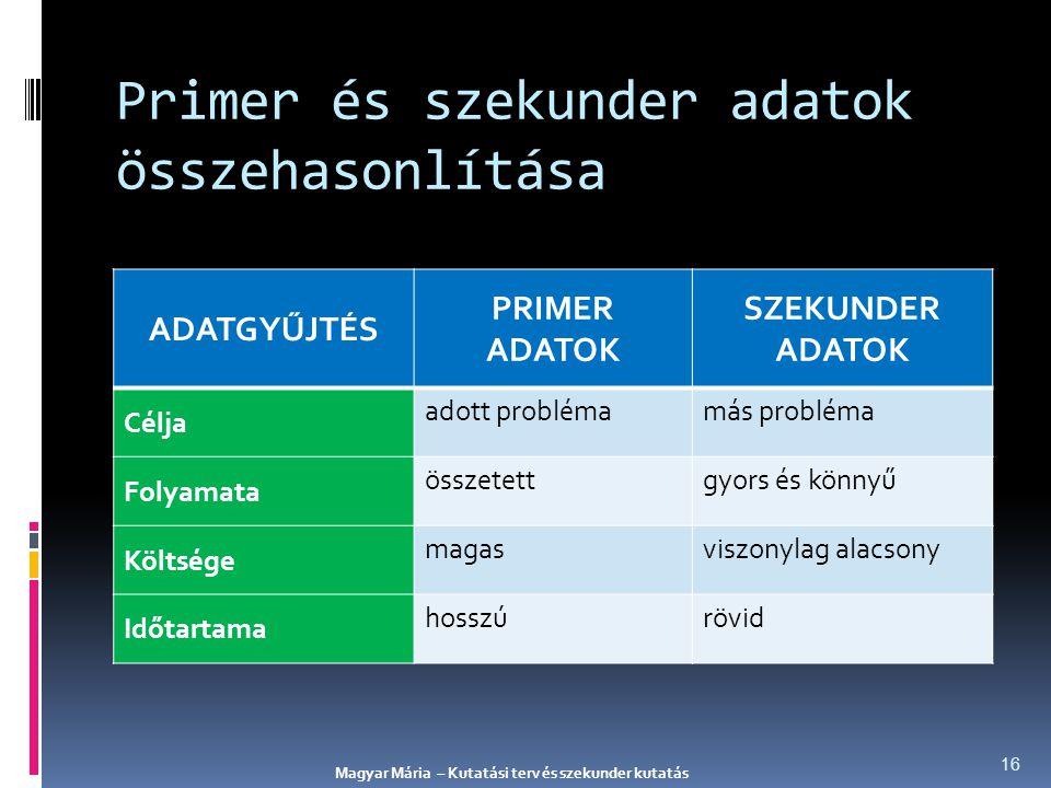 Primer és szekunder adatok összehasonlítása