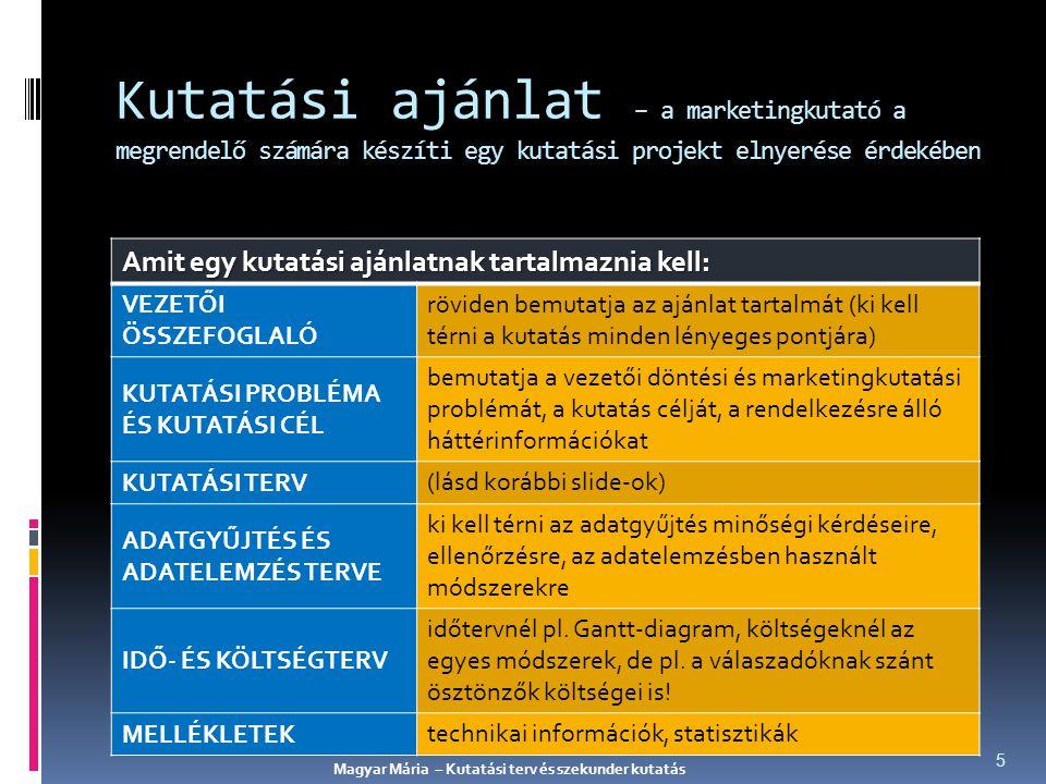 Magyar Mária – Kutatási terv és szekunder kutatás