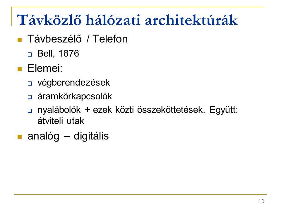 Távközlő hálózati architektúrák