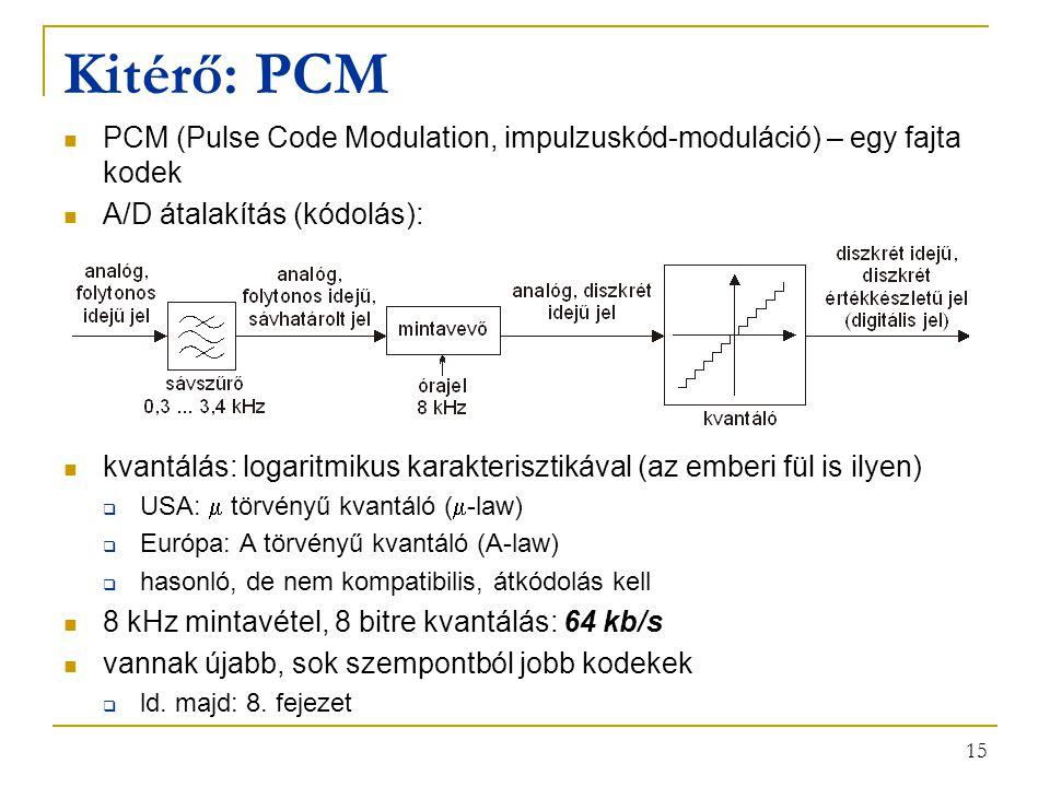Kitérő: PCM PCM (Pulse Code Modulation, impulzuskód-moduláció) – egy fajta kodek. A/D átalakítás (kódolás):