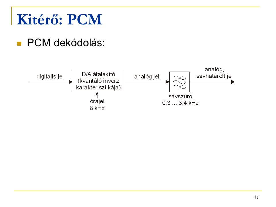 Kitérő: PCM PCM dekódolás: