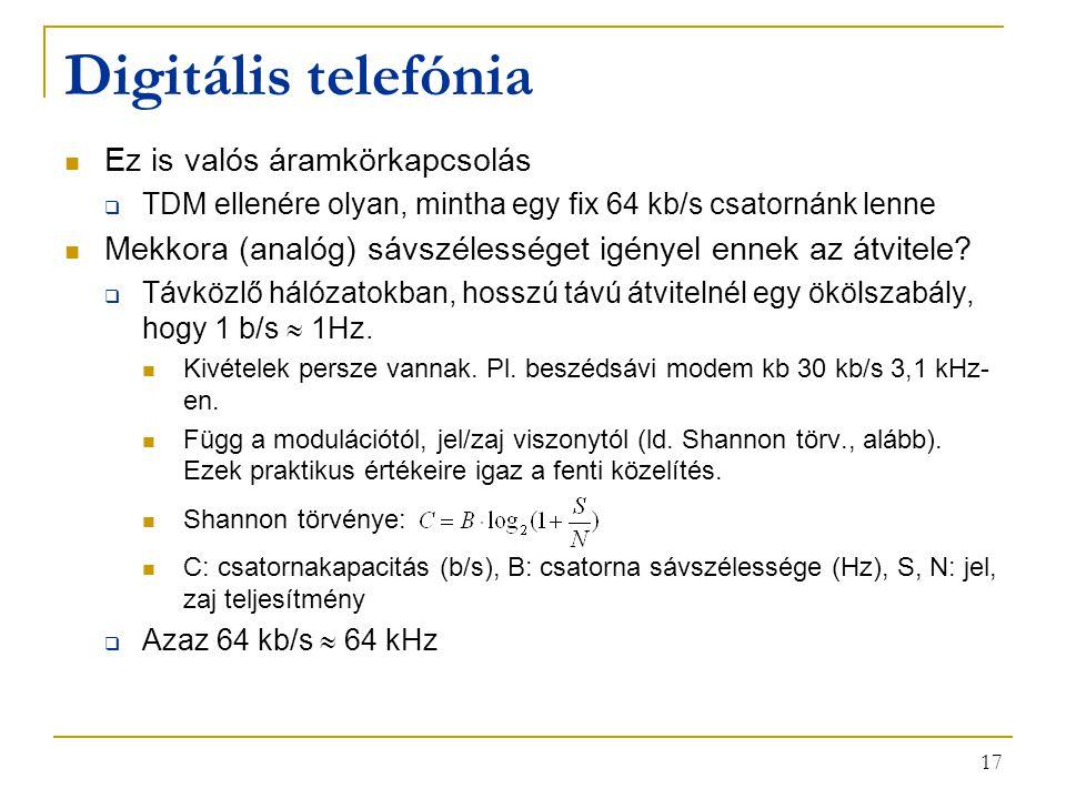 Digitális telefónia Ez is valós áramkörkapcsolás