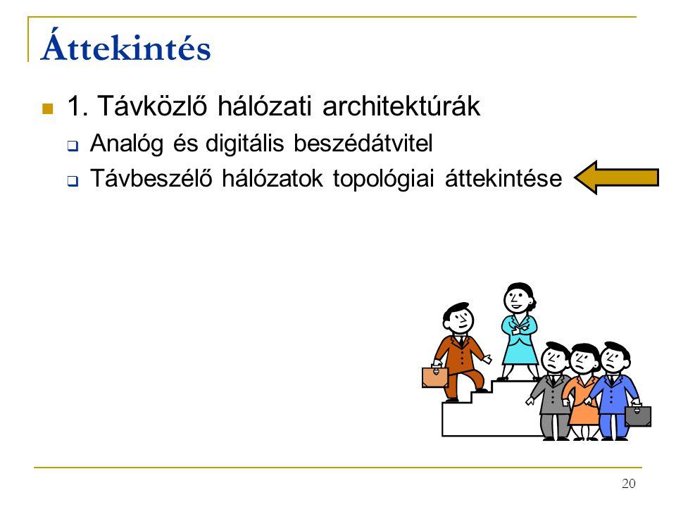 Áttekintés 1. Távközlő hálózati architektúrák