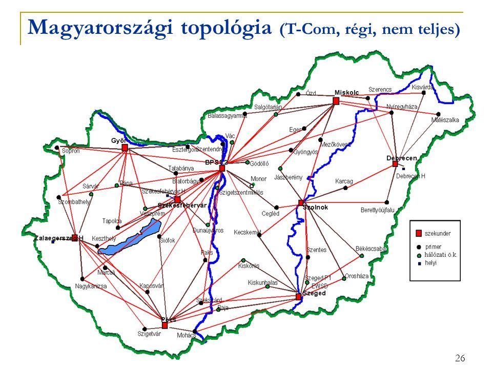 Magyarországi topológia (T-Com, régi, nem teljes)