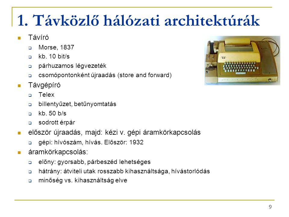 1. Távközlő hálózati architektúrák