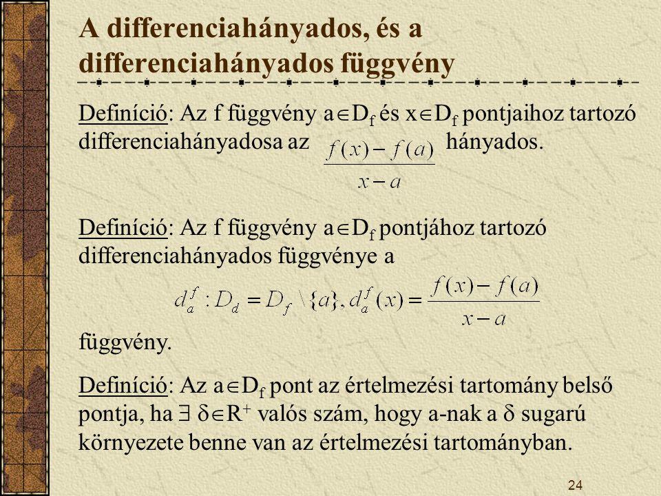 A differenciahányados, és a differenciahányados függvény