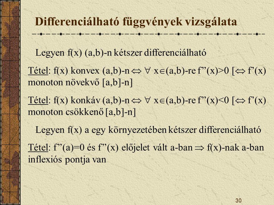 Differenciálható függvények vizsgálata