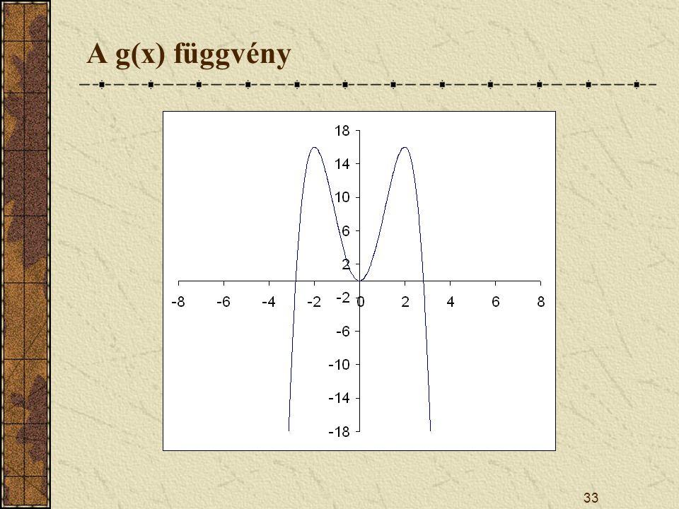 A g(x) függvény