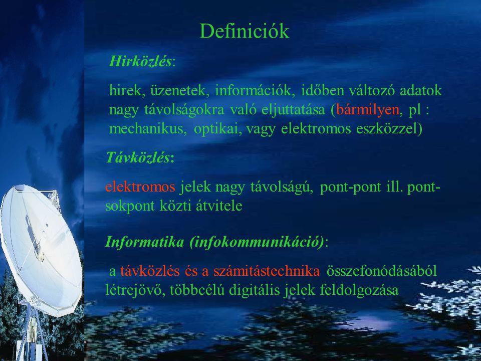 Definiciók Hirközlés:
