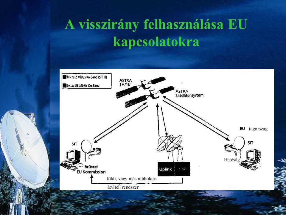 A visszirány felhasználása EU kapcsolatokra