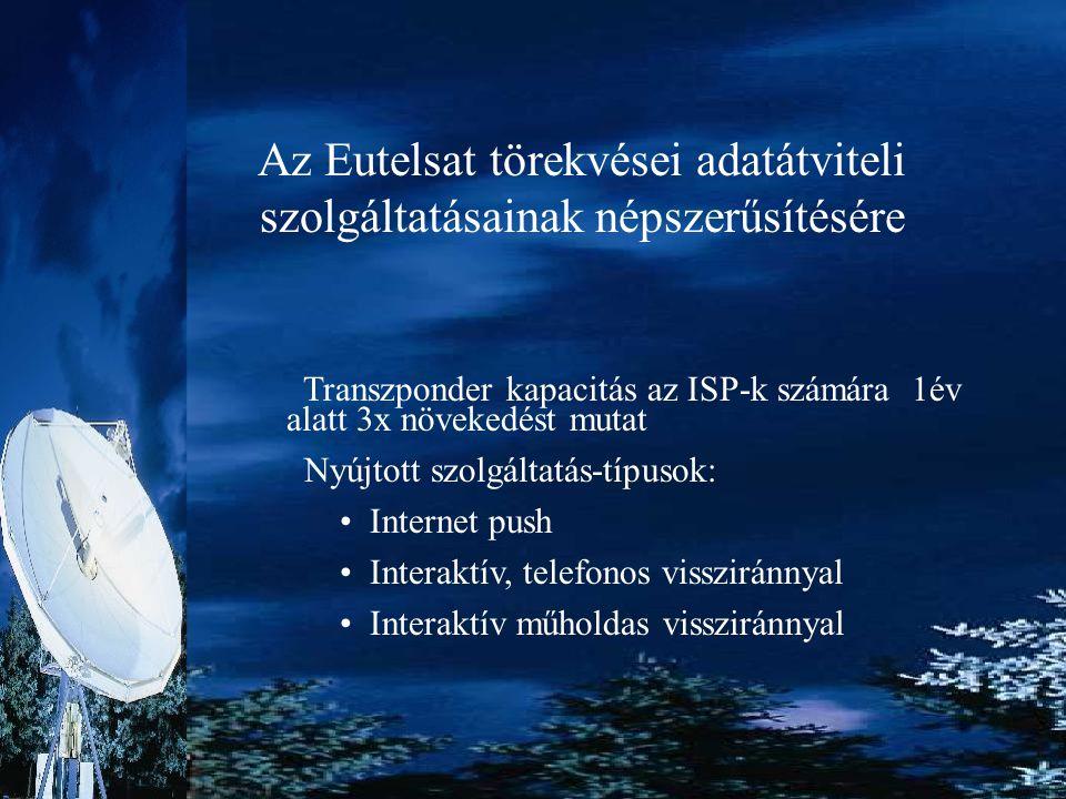 Az Eutelsat törekvései adatátviteli szolgáltatásainak népszerűsítésére