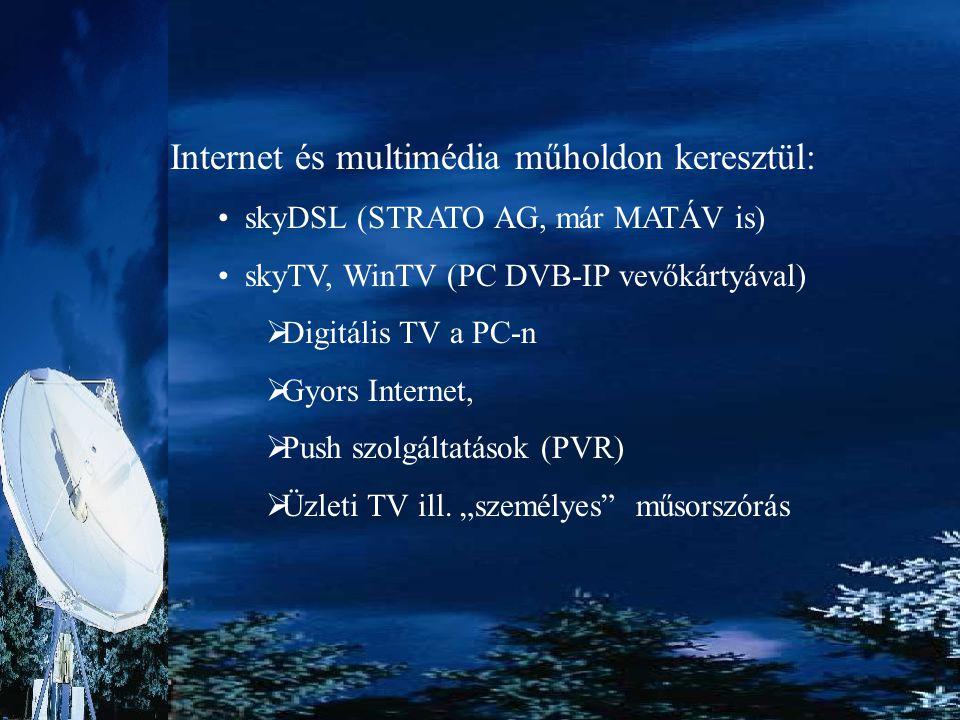 Internet és multimédia műholdon keresztül: