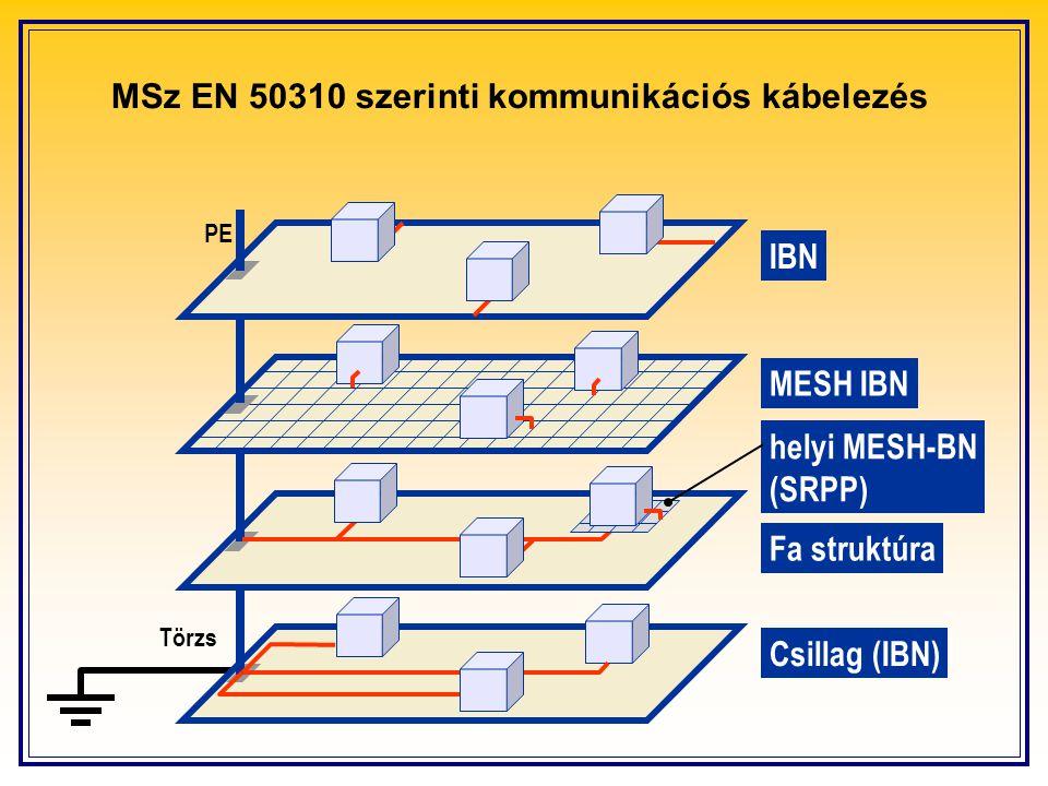 MSz EN 50310 szerinti kommunikációs kábelezés