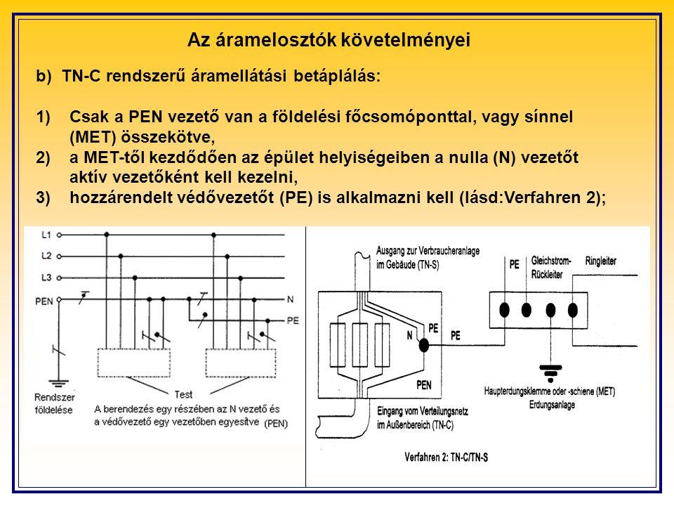 Az áramelosztók követelményei