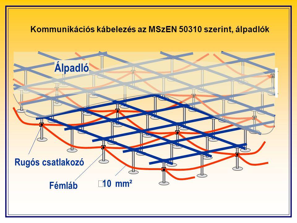 Kommunikációs kábelezés az MSzEN 50310 szerint, álpadlók