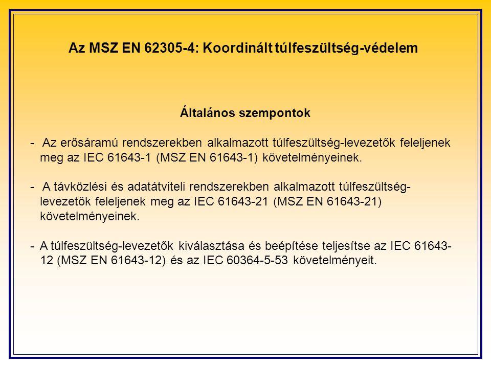 Az MSZ EN 62305-4: Koordinált túlfeszültség-védelem