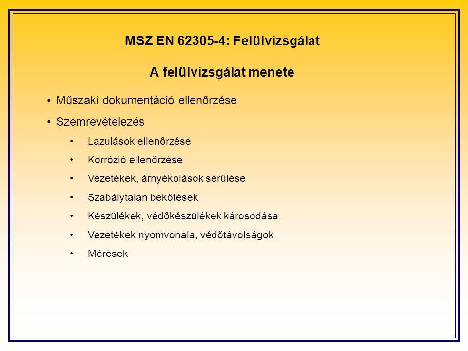 MSZ EN 62305-4: Felülvizsgálat A felülvizsgálat menete