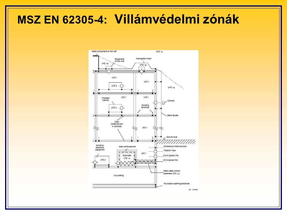 MSZ EN 62305-4: Villámvédelmi zónák
