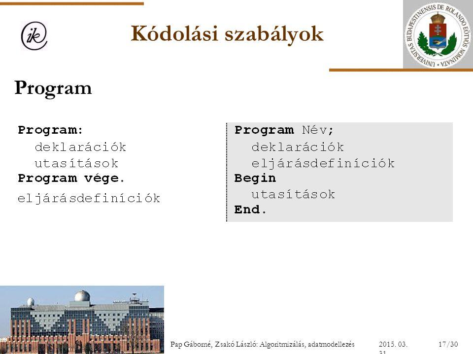 Kódolási szabályok Program INFOÉRA 2006 2006.11.18