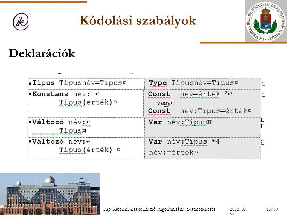 Kódolási szabályok Deklarációk INFOÉRA 2006 2006.11.18