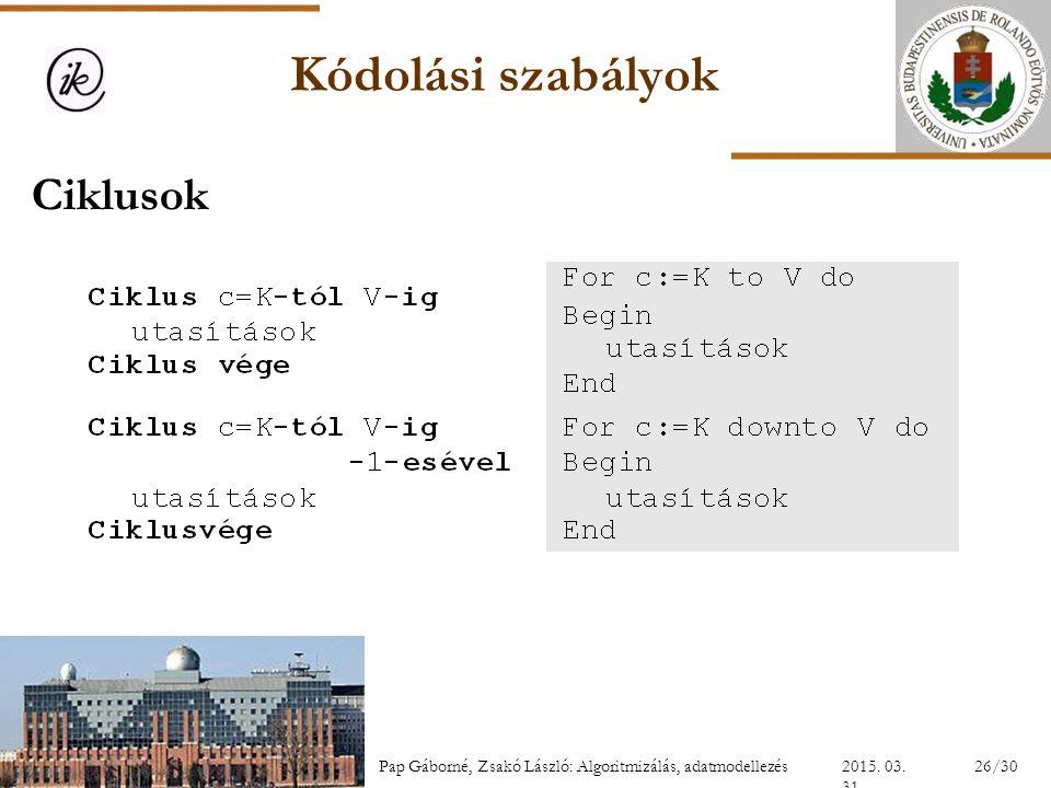 Kódolási szabályok Ciklusok INFOÉRA 2006 2006.11.18