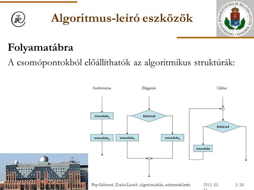 Algoritmus-leíró eszközök