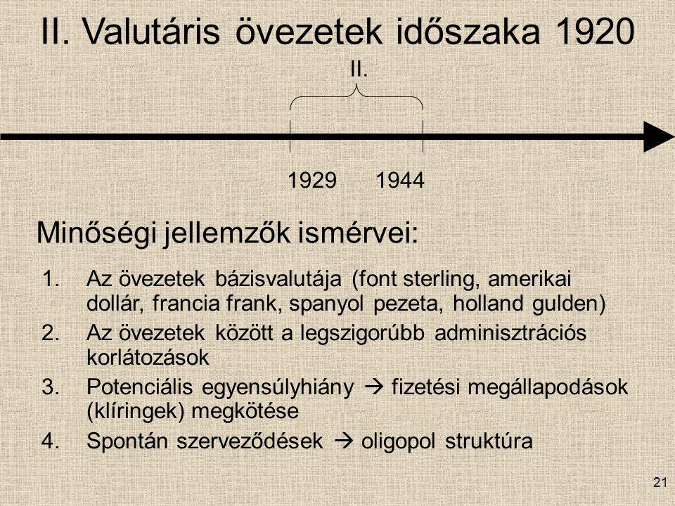 II. Valutáris övezetek időszaka 1920
