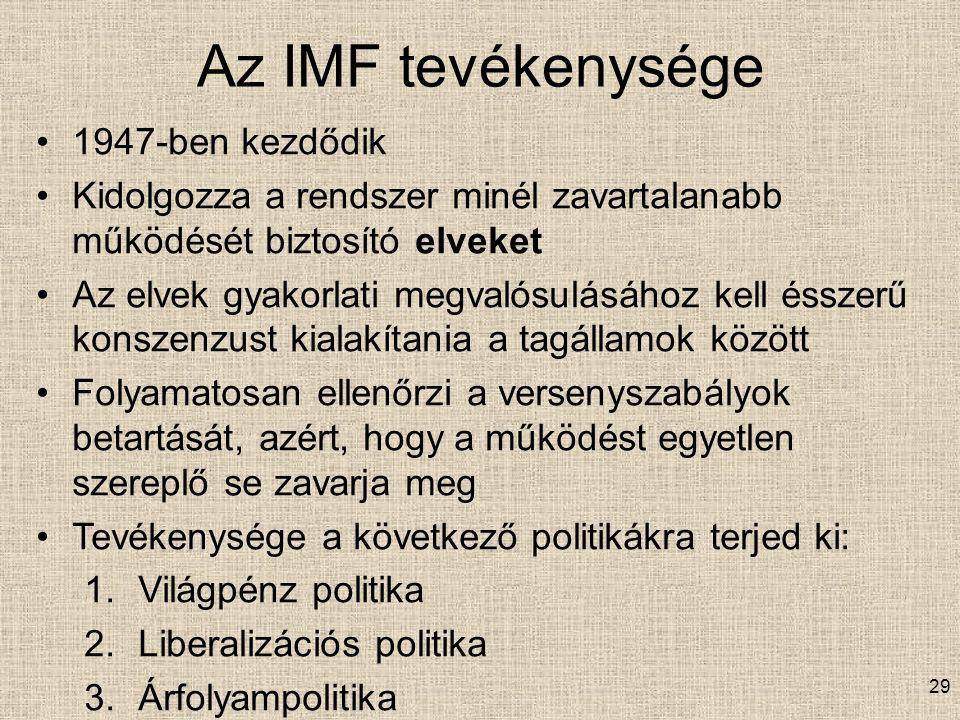 Az IMF tevékenysége 1947-ben kezdődik