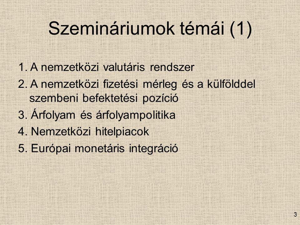 Szemináriumok témái (1)