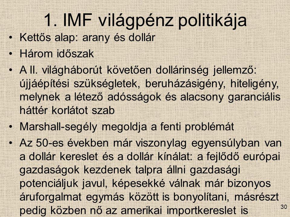 1. IMF világpénz politikája