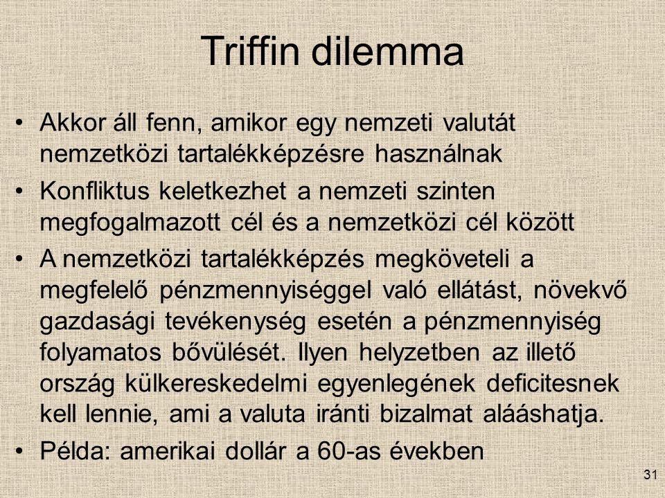 Triffin dilemma Akkor áll fenn, amikor egy nemzeti valutát nemzetközi tartalékképzésre használnak.