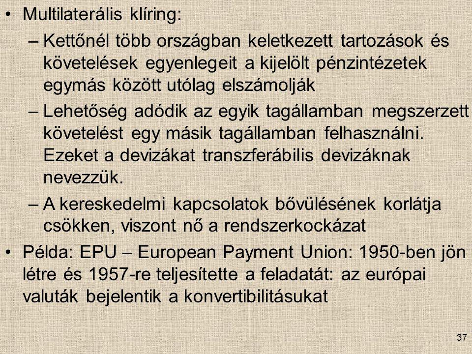 Multilaterális klíring: