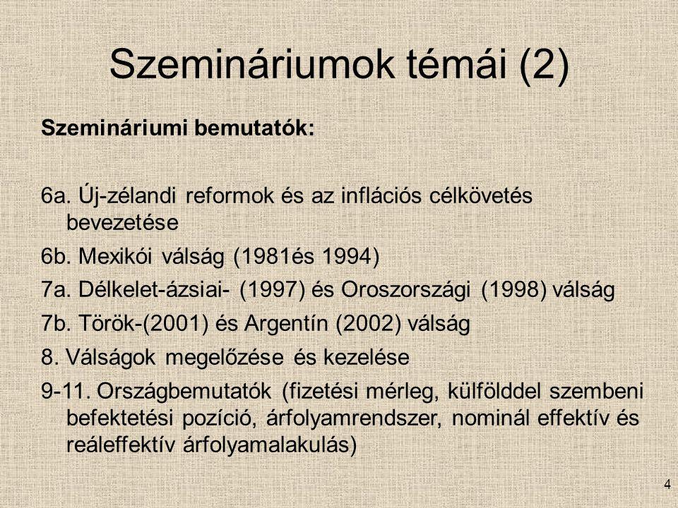 Szemináriumok témái (2)