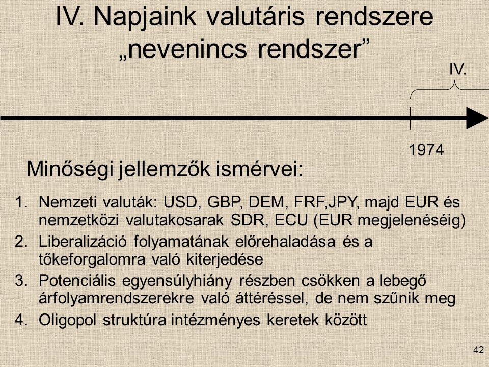 "IV. Napjaink valutáris rendszere ""nevenincs rendszer"