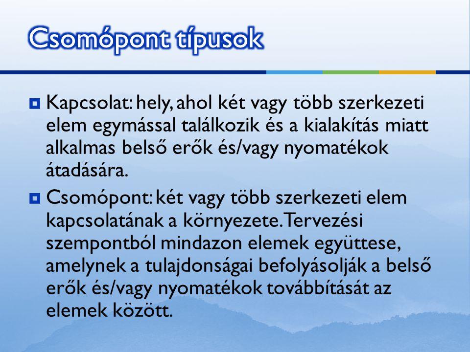 Csomópont típusok