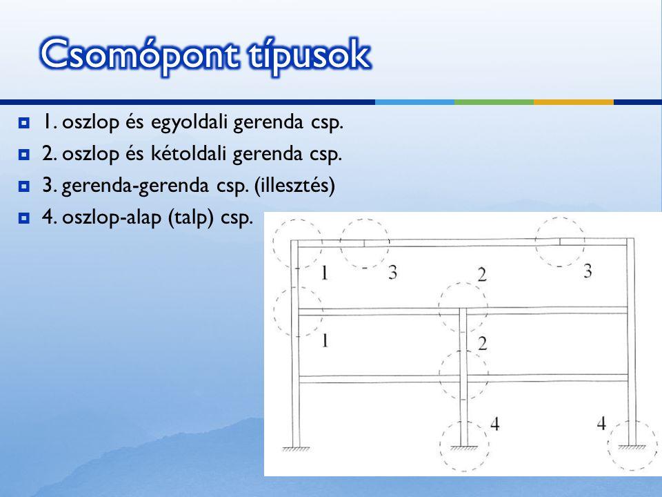 Csomópont típusok 1. oszlop és egyoldali gerenda csp.