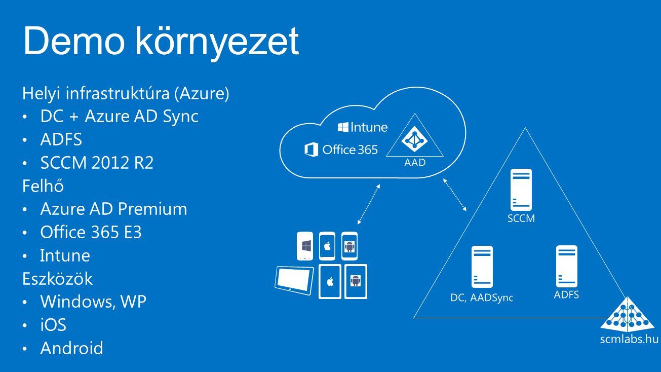 Demo környezet Helyi infrastruktúra (Azure) DC + Azure AD Sync ADFS