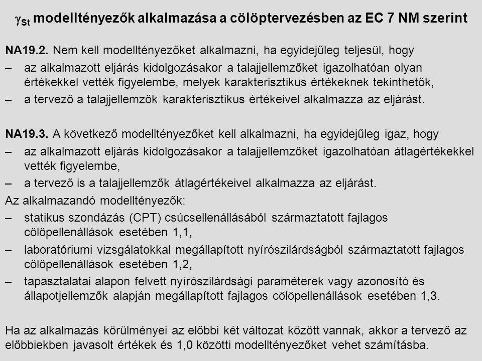 St modelltényezők alkalmazása a cölöptervezésben az EC 7 NM szerint