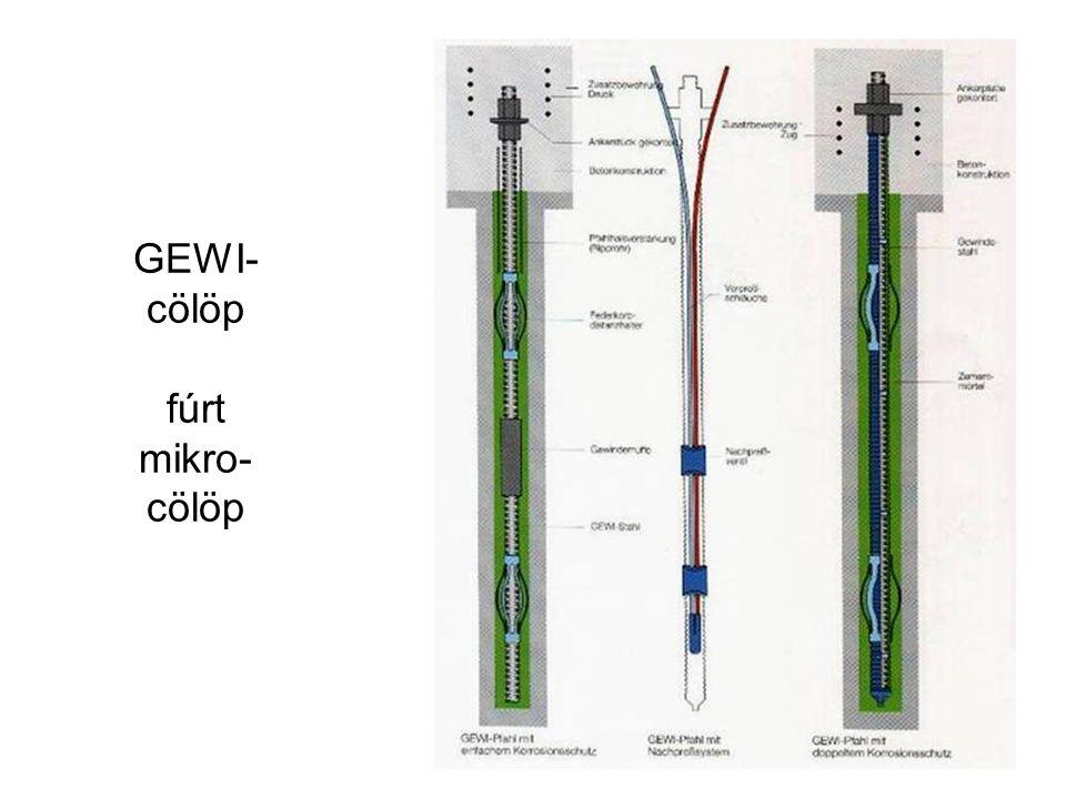 GEWI-cölöp fúrt mikro-cölöp