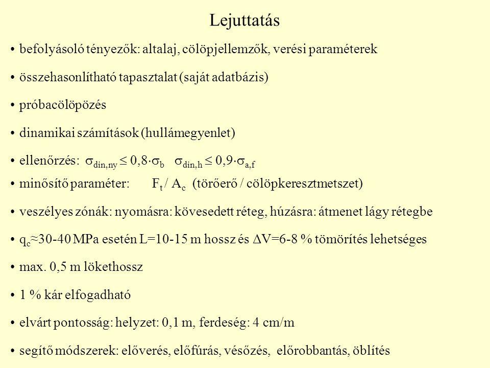 Lejuttatás befolyásoló tényezők: altalaj, cölöpjellemzők, verési paraméterek. összehasonlítható tapasztalat (saját adatbázis)