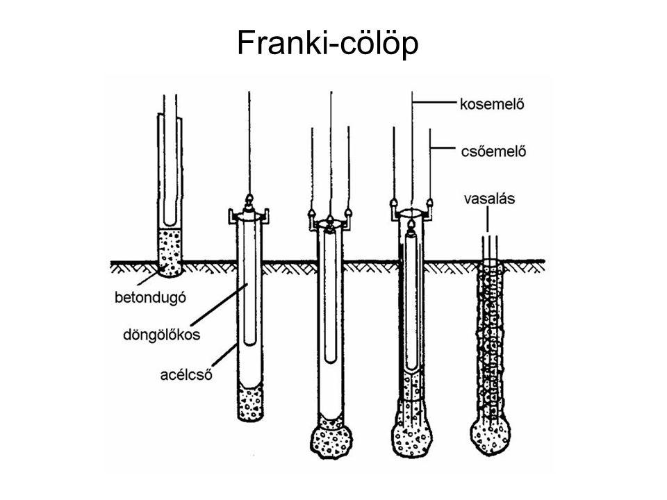 Franki-cölöp
