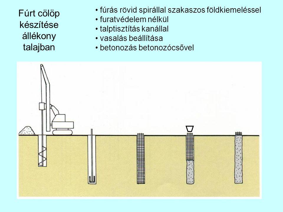 Fúrt cölöp készítése állékony talajban