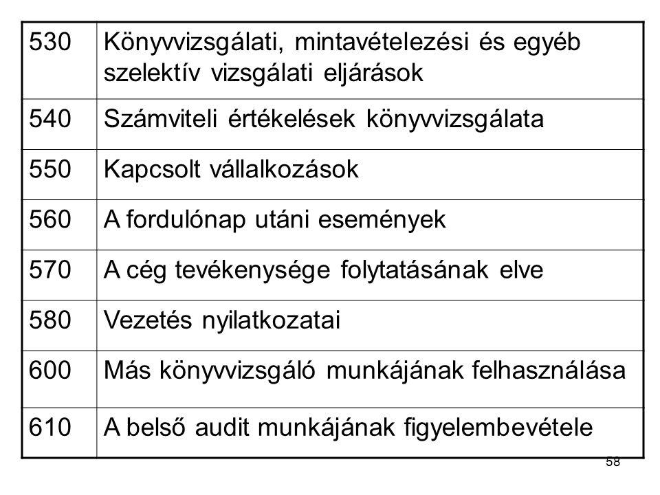 530 Könyvvizsgálati, mintavételezési és egyéb szelektív vizsgálati eljárások. 540. Számviteli értékelések könyvvizsgálata.