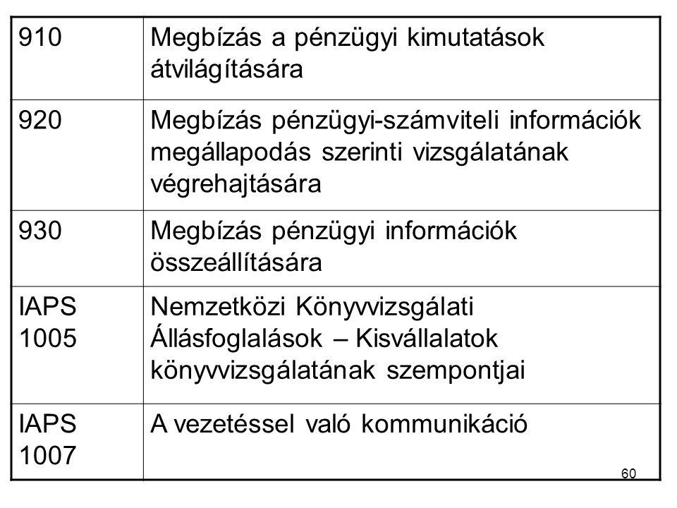 910 Megbízás a pénzügyi kimutatások átvilágítására. 920.