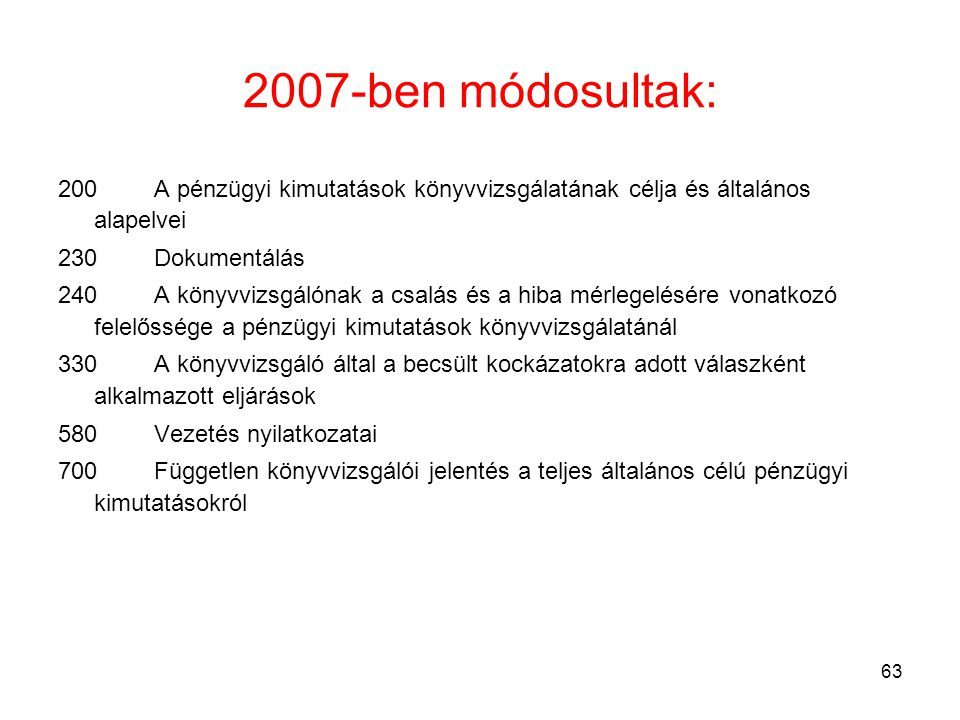 2007-ben módosultak: 200 A pénzügyi kimutatások könyvvizsgálatának célja és általános alapelvei. 230 Dokumentálás.