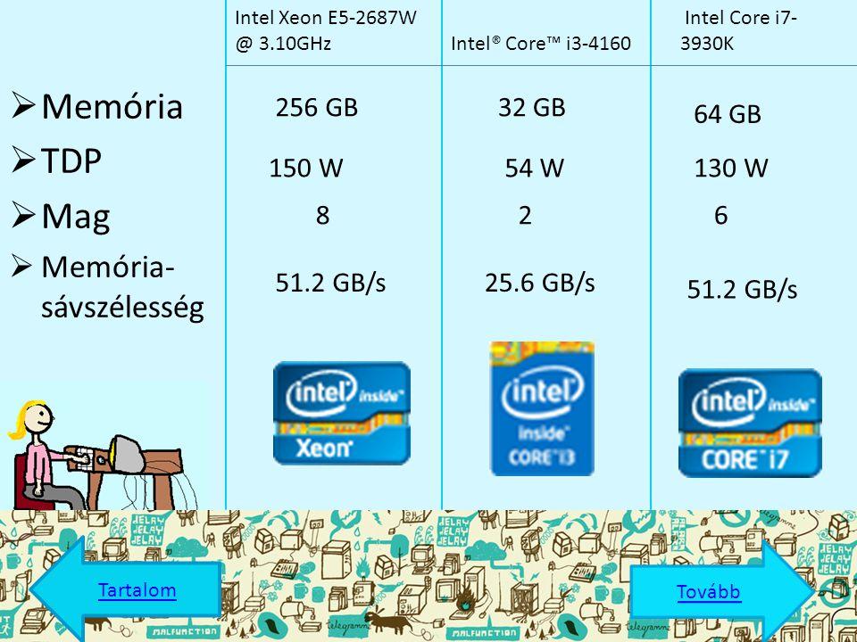 Memória TDP Mag Memória-sávszélesség 256 GB 32 GB 64 GB 150 W 54 W