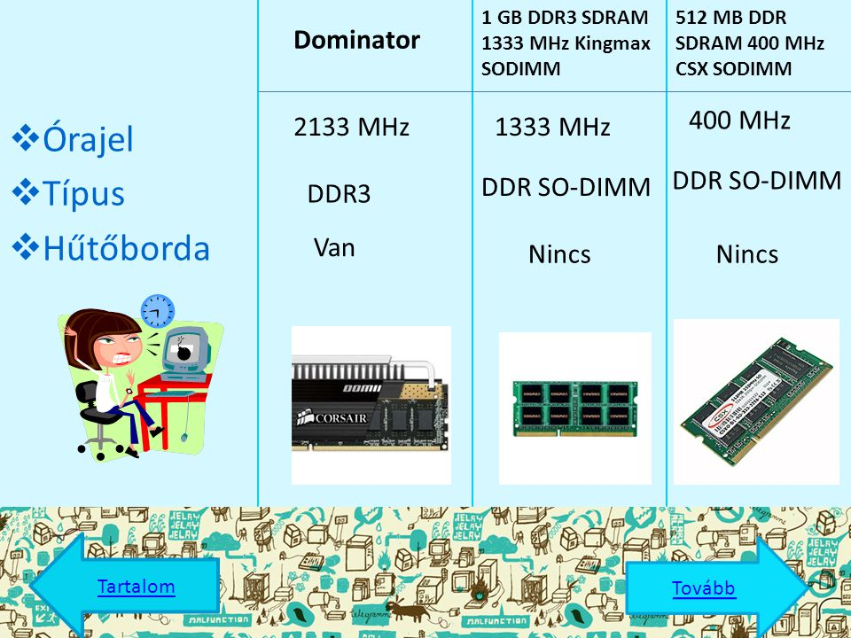 Órajel Típus Hűtőborda Dominator 400 MHz 2133 MHz 1333 MHz DDR SO-DIMM