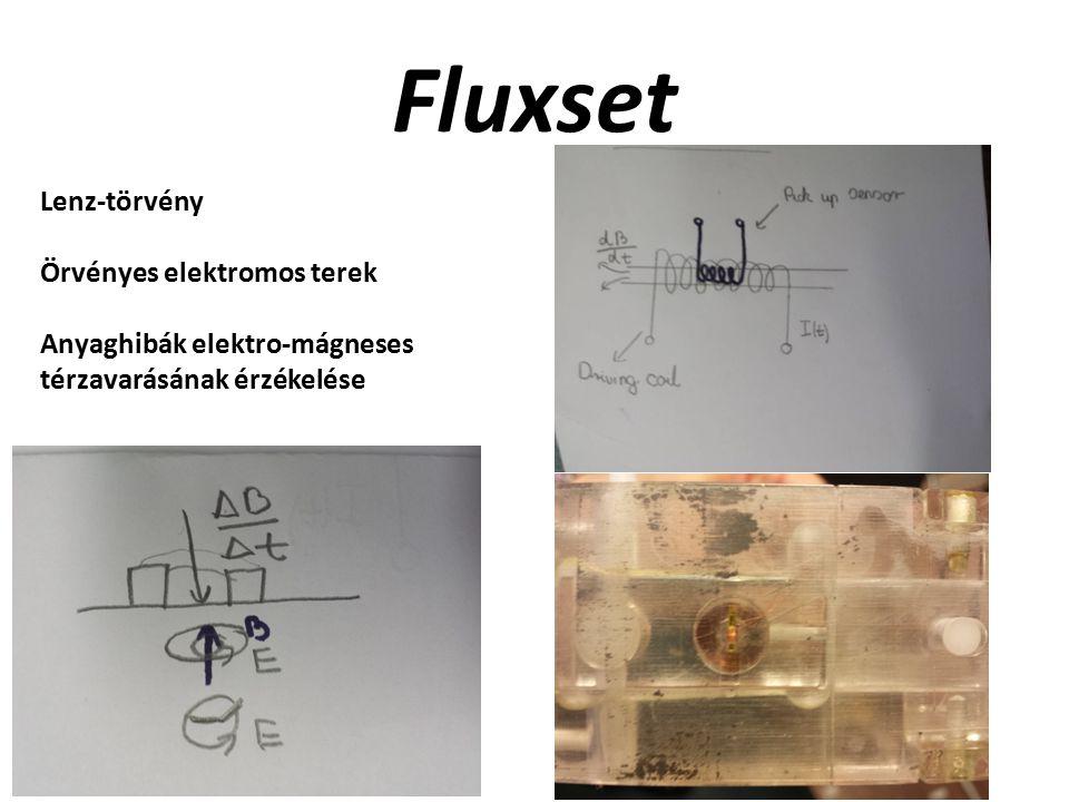 Fluxset Lenz-törvény Örvényes elektromos terek
