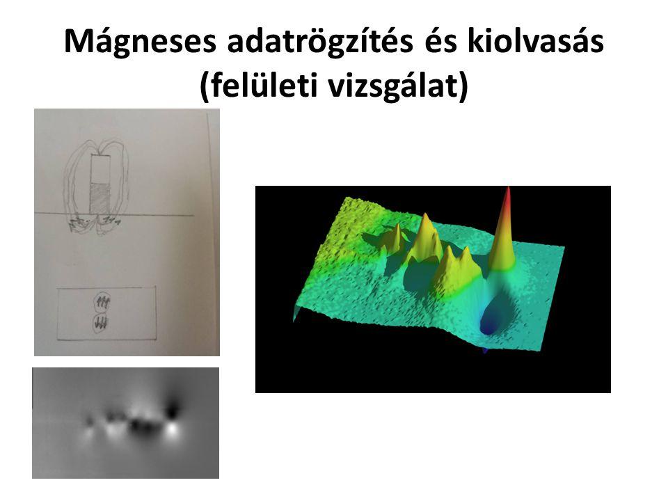 Mágneses adatrögzítés és kiolvasás (felületi vizsgálat)